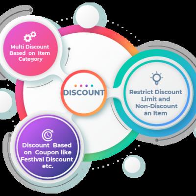 retailx discount limit
